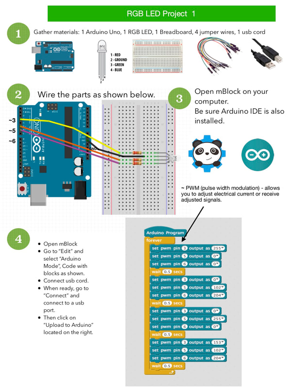 LED's - STEMify with Arduino